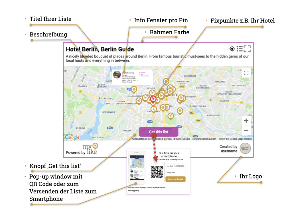 Map Widget Details